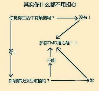 據說看懂這六張圖的人,人生變得不一樣了!