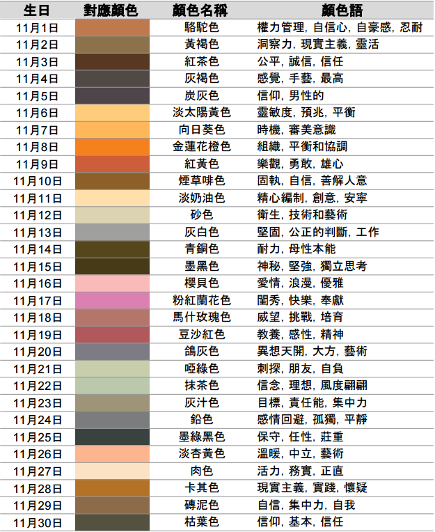 日本網上爆紅365個代表你生日的顏色,打開對照!